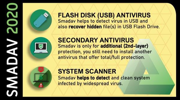 Smadav USB Anti-Malware